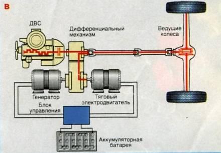 теплового двигателя.